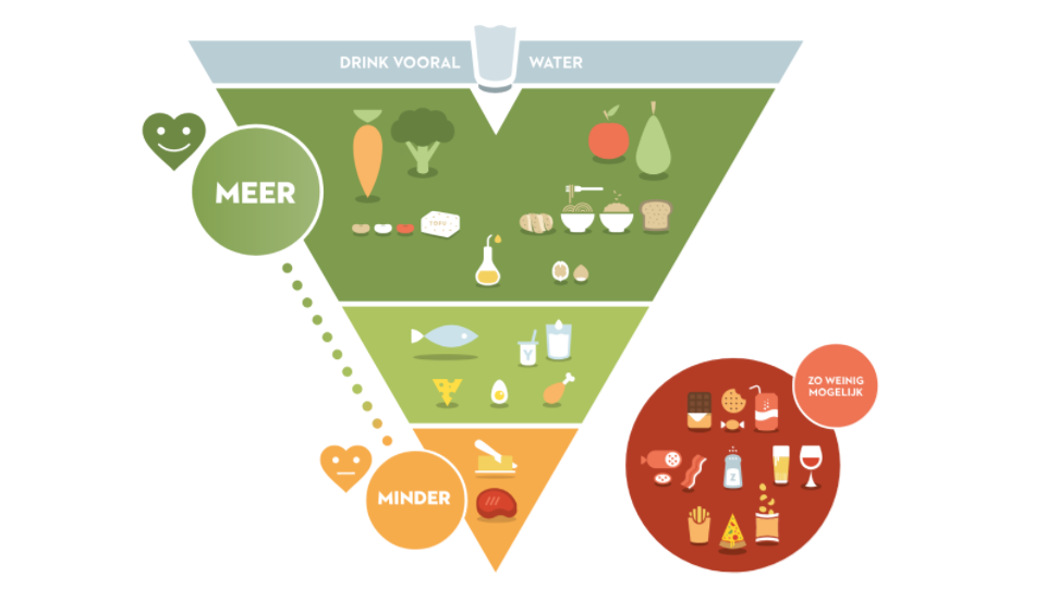 Belgian-Food-Pyramid-Healthy-Eating-Cheat-Sheet