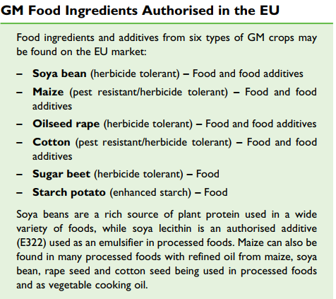 Genetically modifed food-gm food-bio engineered food-examples of gm food-soya bean-maize-oilseed rape-starch potato-sugar beet-cotton-fsai